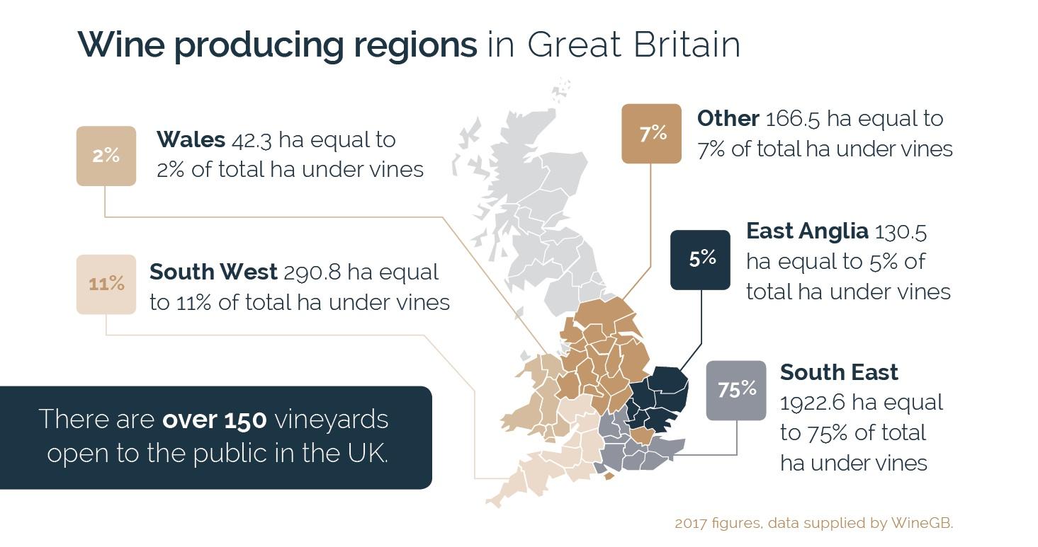 Great British Wines by region